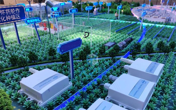 [图例]开心农场农业沙盘模型区位效果展示